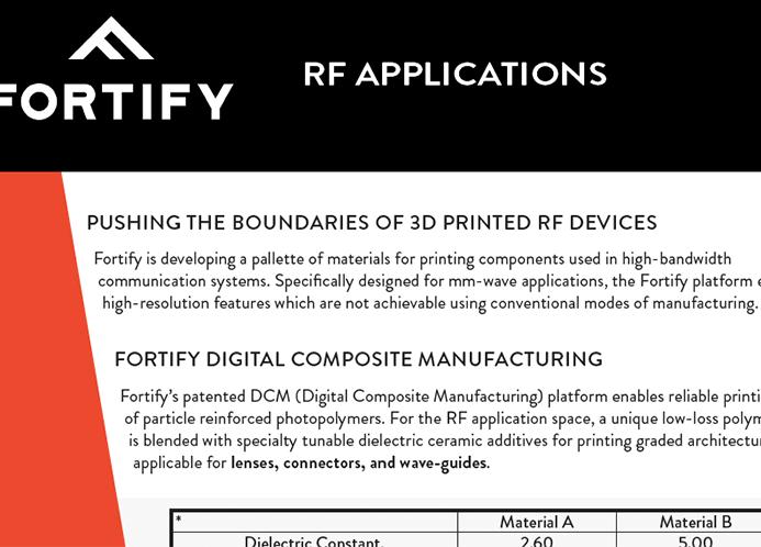 RF Application